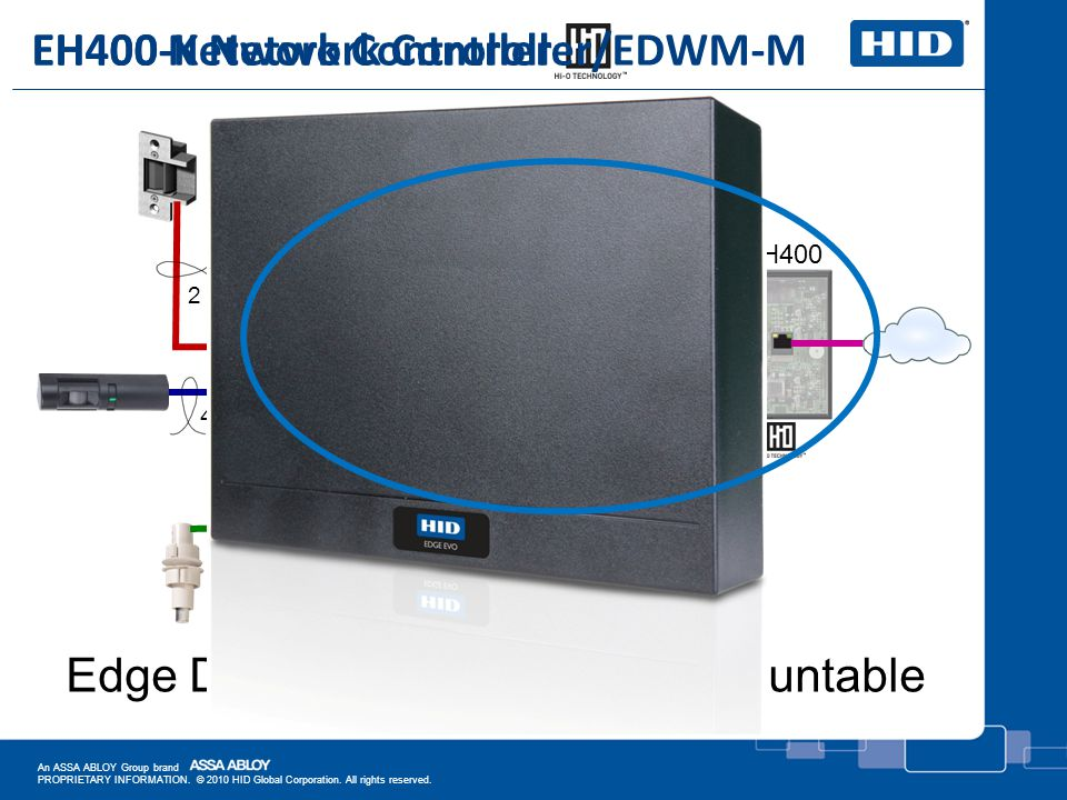 EH400 Network Controller EDWM-M Edge Door Wiegand Module - Mountable An ASSA ABLOY Group brand PROPRIETARY INFORMATION.