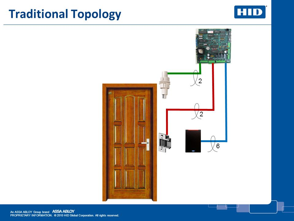 slide_2 edge evo hardware reference em level introductory advanced hid edge evo wiring diagram at bayanpartner.co