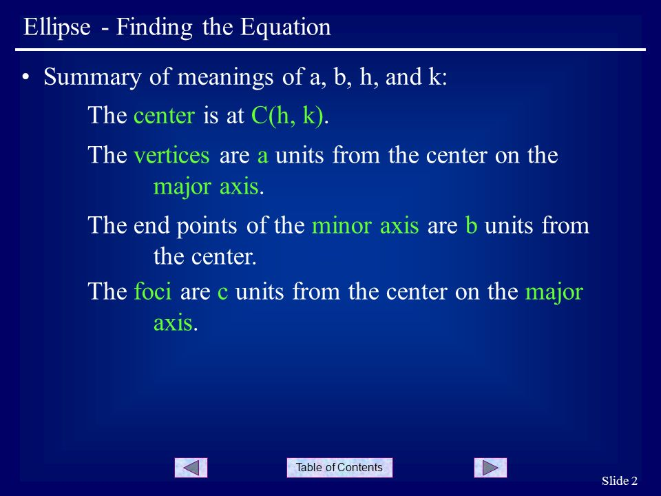 Table of Contents Slide 2 Ellipse - Finding the Equation Summary of meanings of a, b, h, and k: The end points of the minor axis are b units from the center.