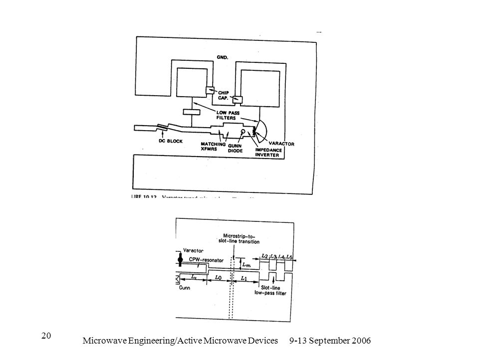 Microwave Engineering/Active Microwave Devices 9-13 September 2006 20