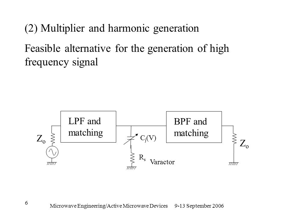 Microwave Engineering/Active Microwave Devices 9-13 September 2006 6 (2) Multiplier and harmonic generation Feasible alternative for the generation of high frequency signal ZoZo ZoZo LPF and matching BPF and matching C j (V) RsRs Varactor