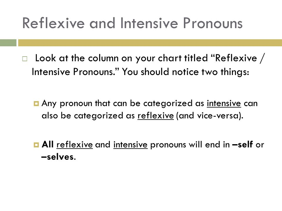 PRONOUNS Definition A pronoun is a word used in place of one – Reflexive and Intensive Pronouns Worksheet