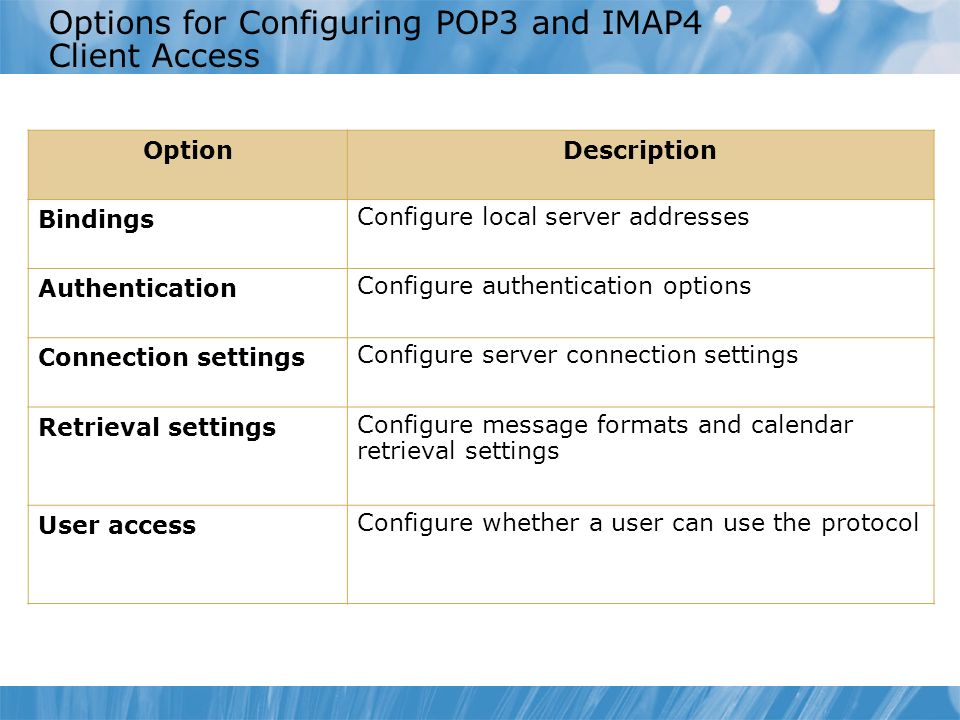 Options for Configuring POP3 and IMAP4 Client Access OptionDescription Bindings Configure local server addresses Authentication Configure authentication options Connection settings Configure server connection settings Retrieval settings Configure message formats and calendar retrieval settings User access Configure whether a user can use the protocol