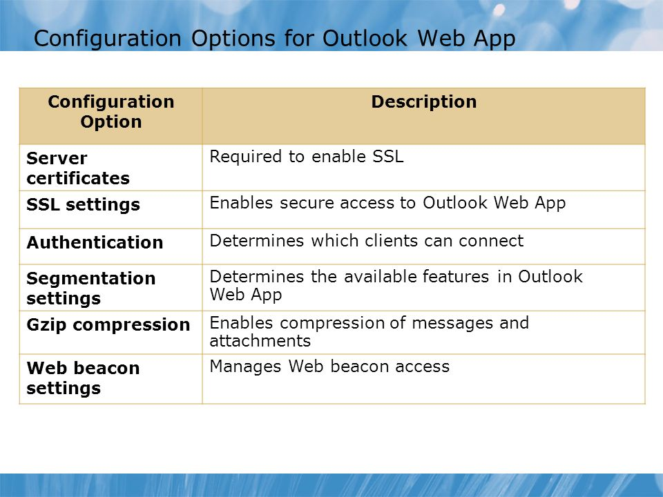 Configuration Options for Outlook Web App Configuration Option Description Server certificates Required to enable SSL SSL settings Enables secure access to Outlook Web App Authentication Determines which clients can connect Segmentation settings Determines the available features in Outlook Web App Gzip compression Enables compression of messages and attachments Web beacon settings Manages Web beacon access