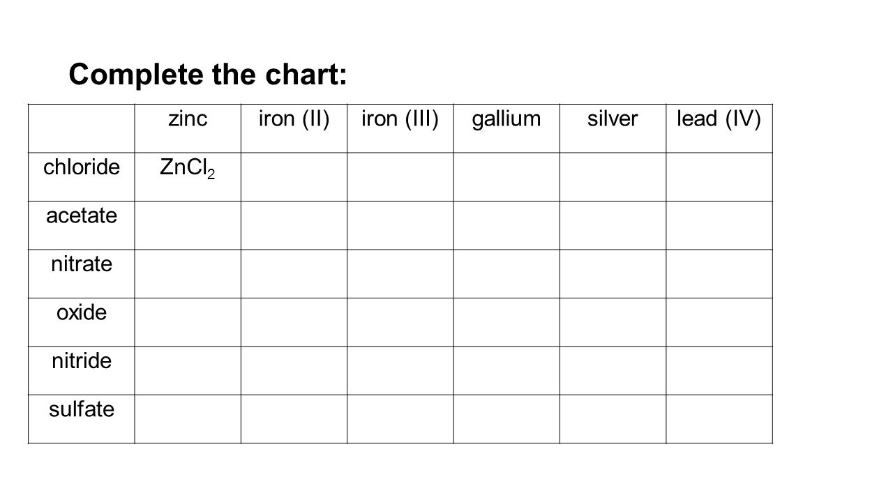 Cyanide symbol on periodic table gallery periodic table images iron on periodic table images periodic table images symbol for lead on periodic table images periodic gamestrikefo Image collections