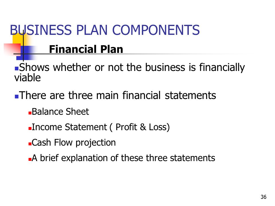 Main components of business plan