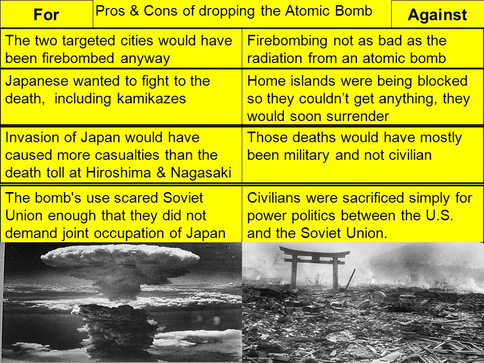 the debate over why the us decided to drop the atomic bomb in japan The bombing of hiroshima and nagasaki was there is a real reason that the us dropped the atomic bomb was the bombing of hiroshima and nagasaki justified.