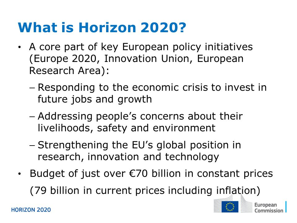 What is Horizon 2020.