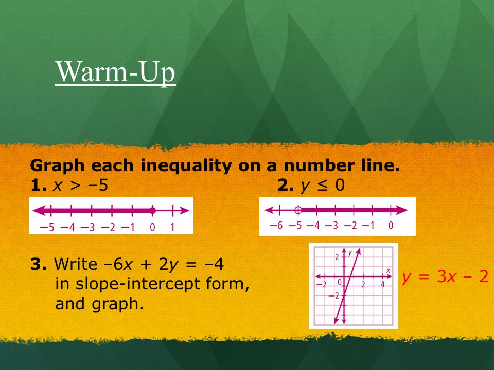 Graph each inequality on a number line. 1. x > –5 2.