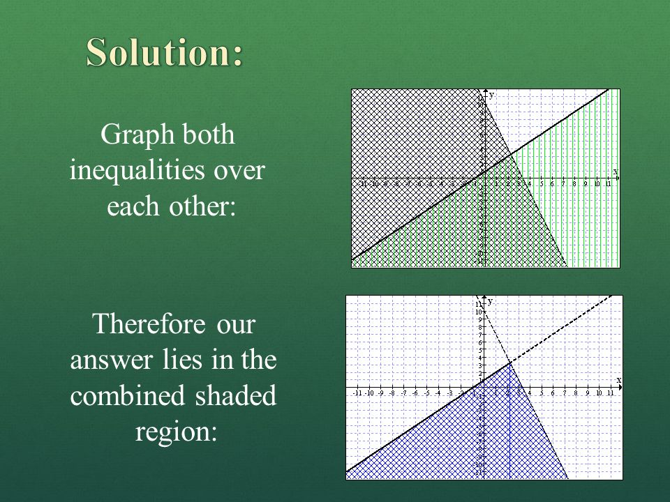 Graph both inequalities over each other: Therefore our answer lies in the combined shaded region: