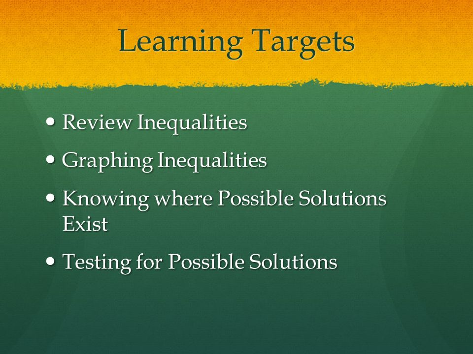 Learning Targets Review Inequalities Review Inequalities Graphing Inequalities Graphing Inequalities Knowing where Possible Solutions Exist Knowing where Possible Solutions Exist Testing for Possible Solutions Testing for Possible Solutions