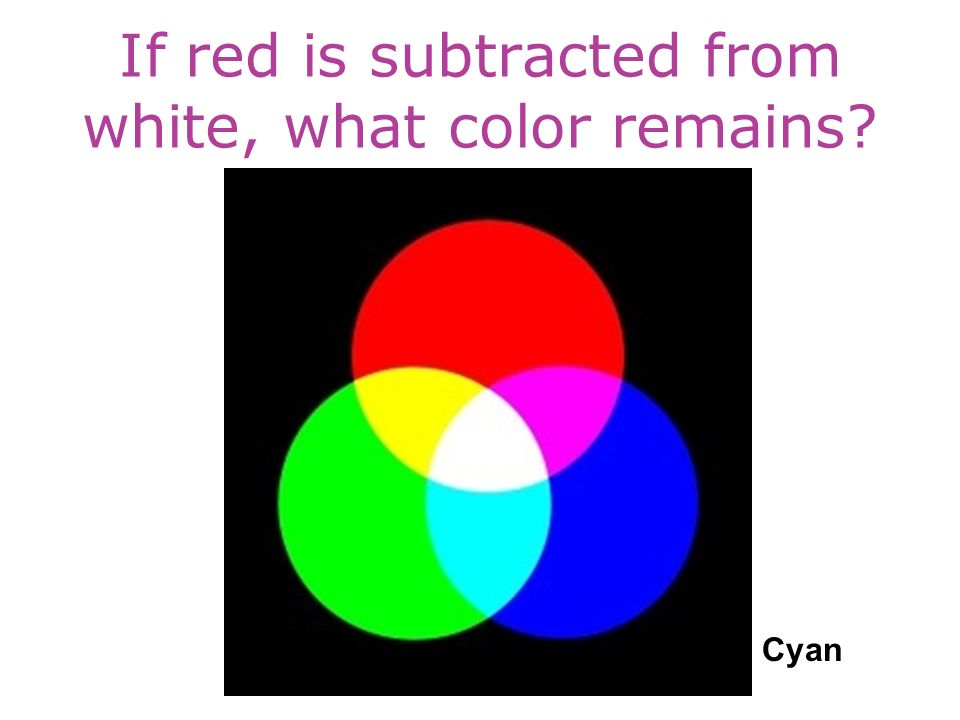 If red is subtracted from white, what color remains Cyan