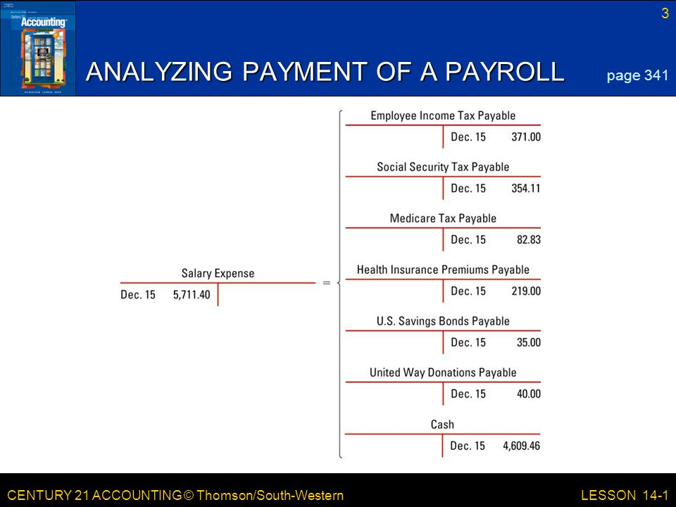 CENTURY 21 ACCOUNTING © Thomson/South-Western 3 LESSON 14-1 ANALYZING PAYMENT OF A PAYROLL page 341