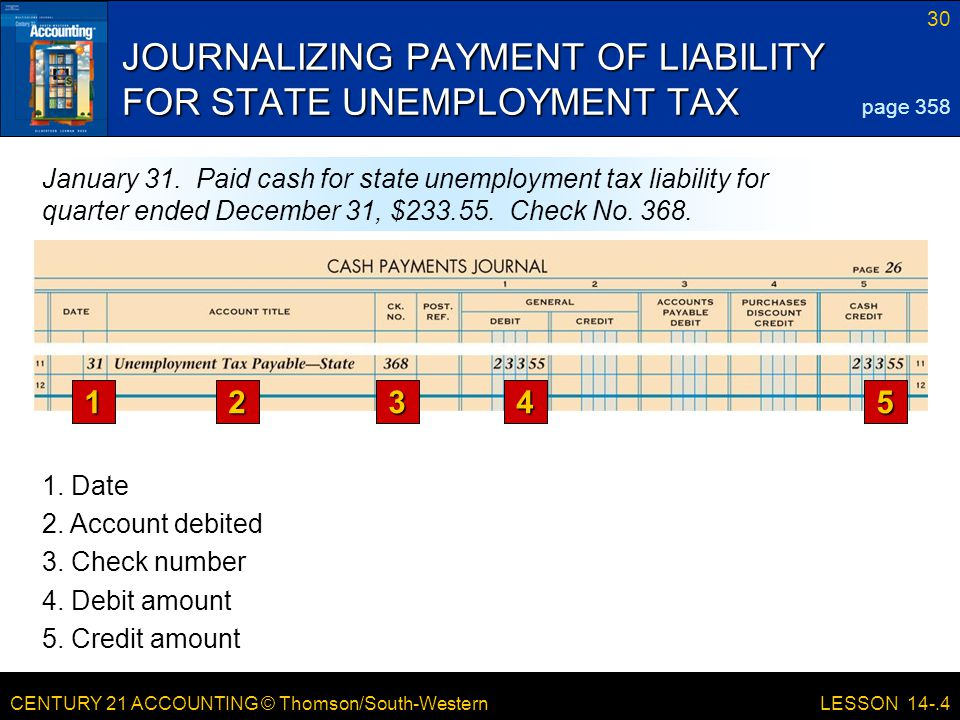 CENTURY 21 ACCOUNTING © Thomson/South-Western 30 LESSON JOURNALIZING PAYMENT OF LIABILITY FOR STATE UNEMPLOYMENT TAX page 358 January 31.