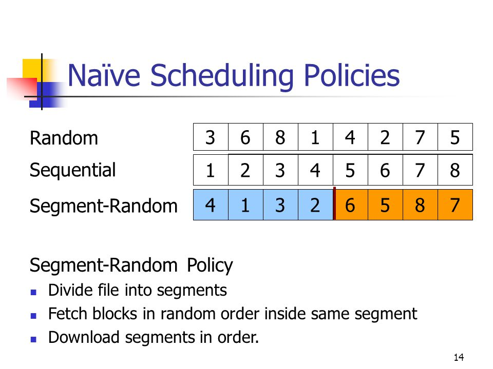 14 Naïve Scheduling Policies Random Sequential Segment-Random Segment-Random Policy Divide file into segments Fetch blocks in random order inside same segment Download segments in order.