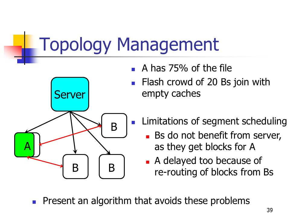 39 Topology Management A has 75% of the file Flash crowd of 20 Bs join with empty caches Limitations of segment scheduling Bs do not benefit from server, as they get blocks for A A delayed too because of re-routing of blocks from Bs Server BB B A Present an algorithm that avoids these problems