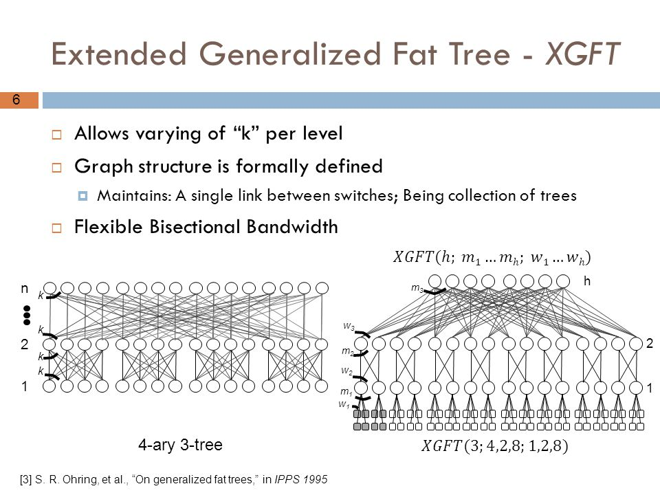 Quasi Fat Trees for HPC Clouds and their Fault-Resilient Closed ...