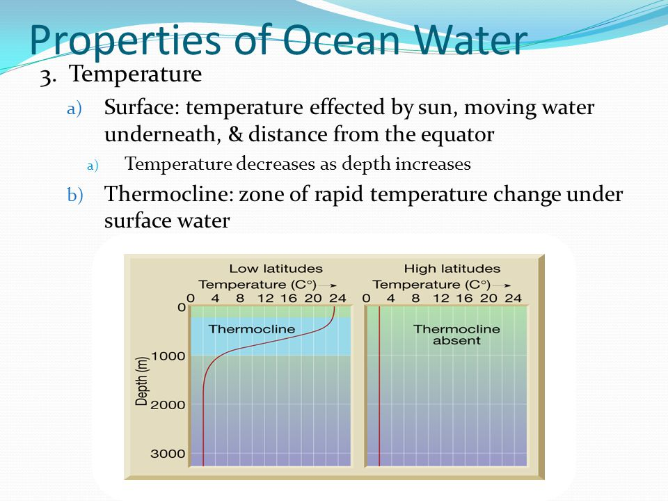 Properties of Ocean Water 3.