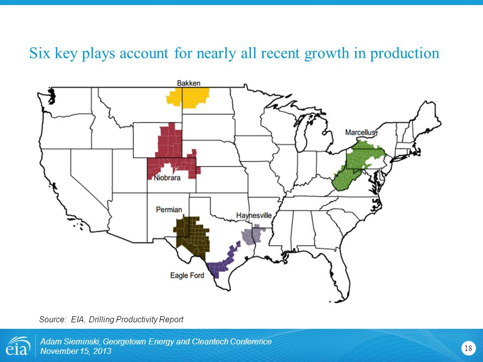 Six key plays account for nearly all recent growth in production Adam Sieminski, Georgetown Energy and Cleantech Conference November 15, Source: EIA, Drilling Productivity Report