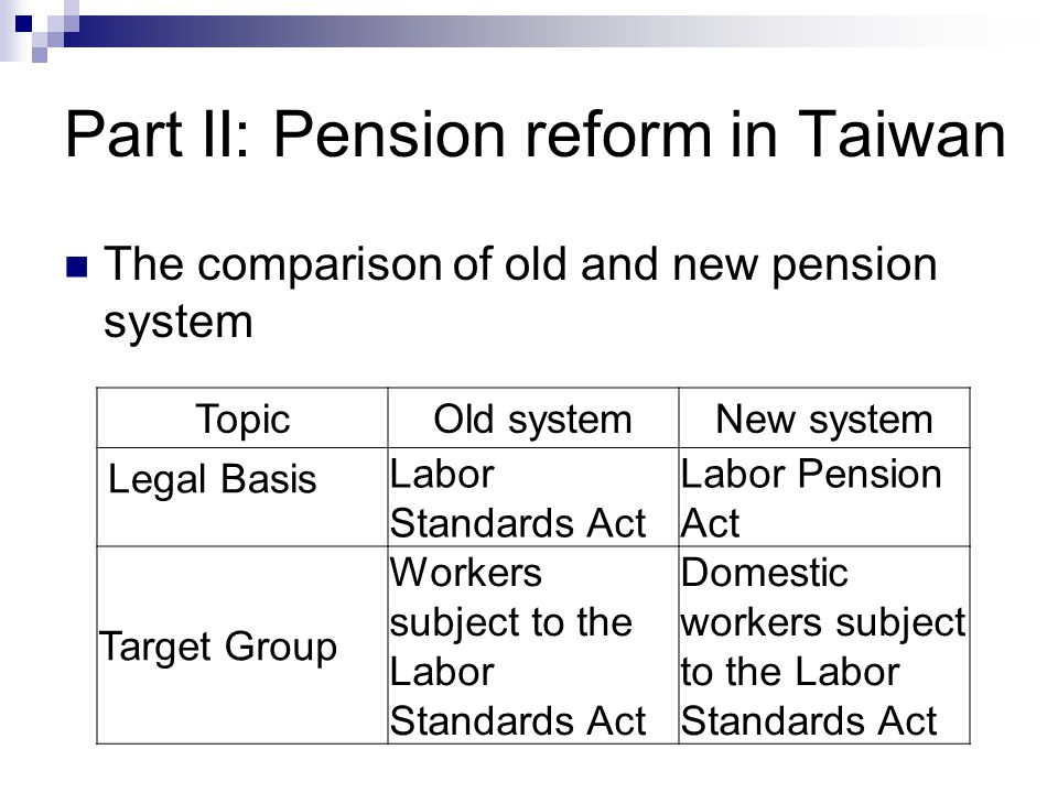 Part II: Pension reform in Taiwan The comparison of old and new pension system TopicOld systemNew system Legal Basis Labor Standards Act Labor Pension Act Target Group Workers subject to the Labor Standards Act Domestic workers subject to the Labor Standards Act