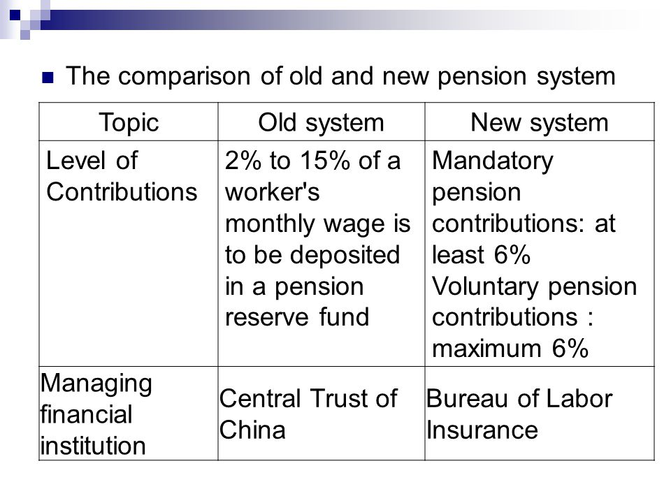 The comparison of old and new pension system TopicOld systemNew system Level of Contributions 2% to 15% of a worker s monthly wage is to be deposited in a pension reserve fund Mandatory pension contributions: at least 6% Voluntary pension contributions : maximum 6% Managing financial institution Central Trust of China Bureau of Labor Insurance