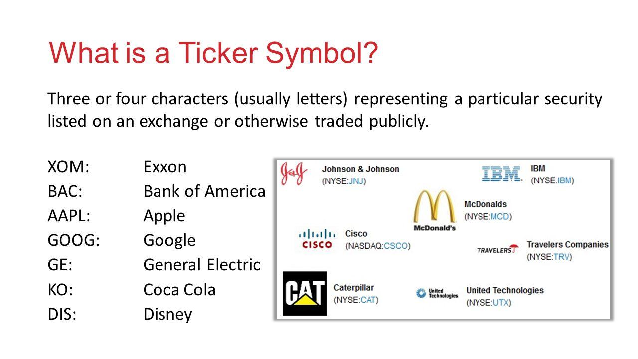 5 th grade social studies feb may feb 2stock market what is a ticker symbol biocorpaavc
