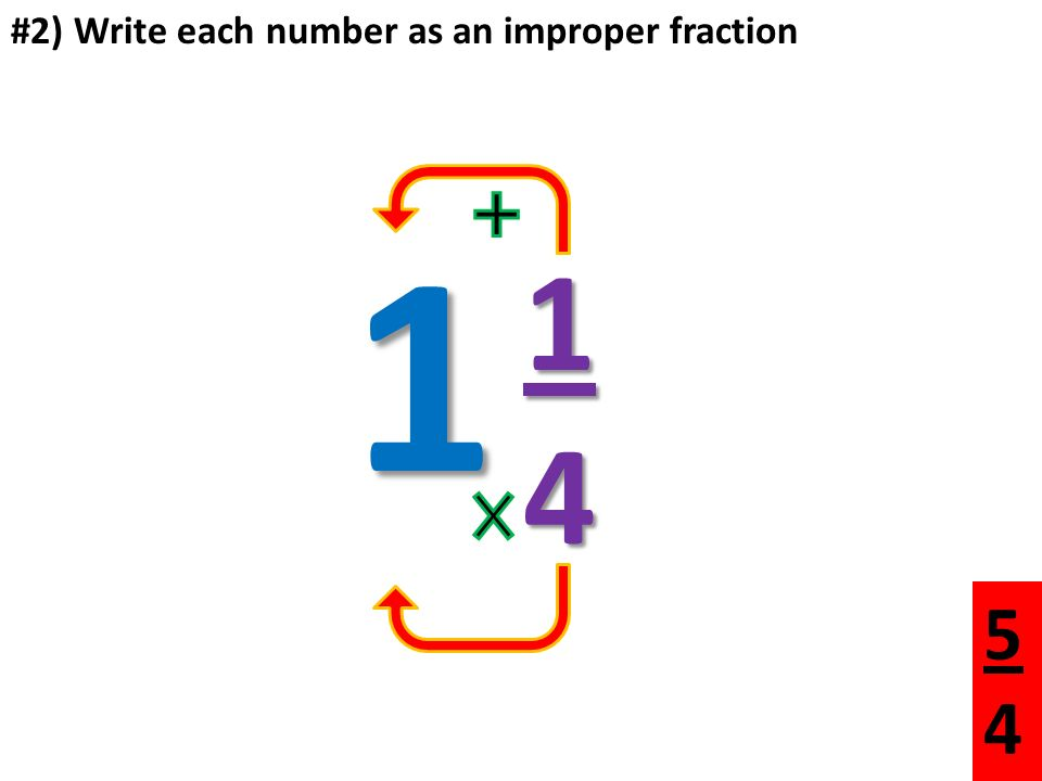 Mixed fractions improper fractions unit 46 pages ppt download 11 sometimes we have to change a proper fraction to an improper fraction2 15 1 st multiply 2 nd add this becomes the numerator and we keep the same ccuart Gallery
