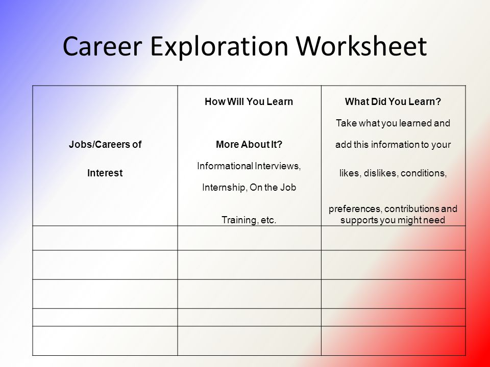 Worksheets Career Exploration Worksheets career exploration worksheet sharebrowse collection of sharebrowse