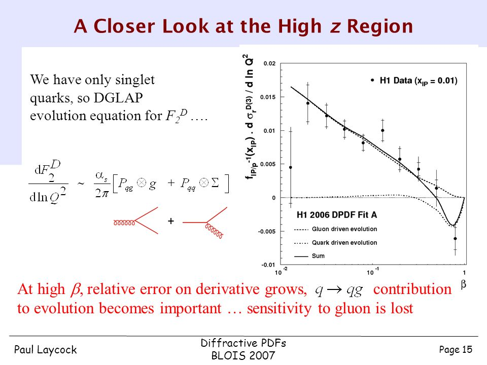Paul Laycock Diffractive PDFs BLOIS 2007 Page 15 A Closer Look at the High z Region We have only singlet quarks, so DGLAP evolution equation for F 2 D ….