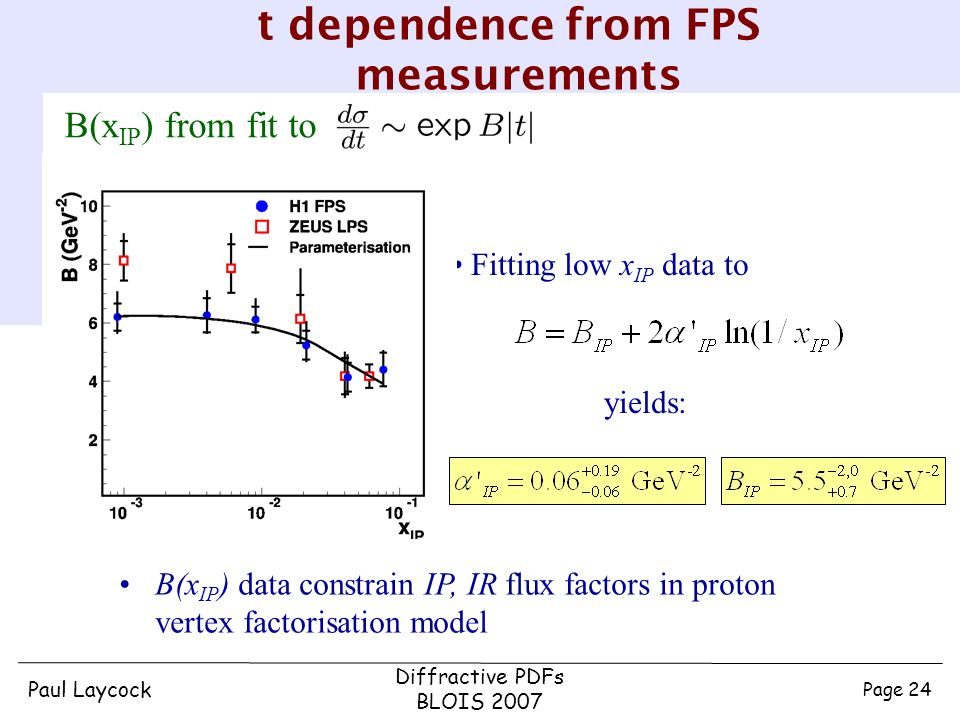 Paul Laycock Diffractive PDFs BLOIS 2007 Page 24 B(x IP ) data constrain IP, IR flux factors in proton vertex factorisation model t dependence from FPS measurements B(x IP ) from fit to Fitting low x IP data to yields: