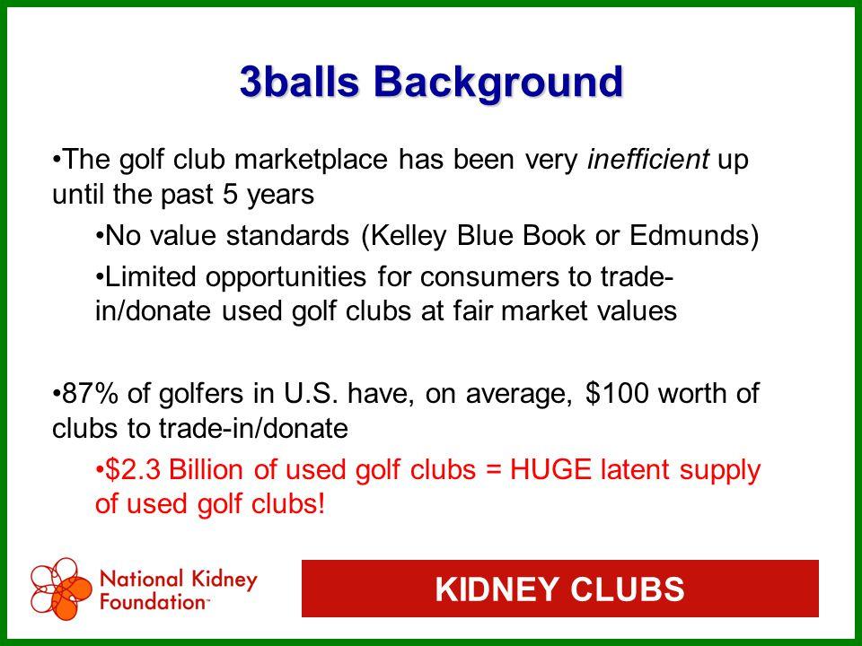 Find Out Fair Market Value Car Mydrlynx 4 Kidney Clubs National Foundation Golf Club Donation Program