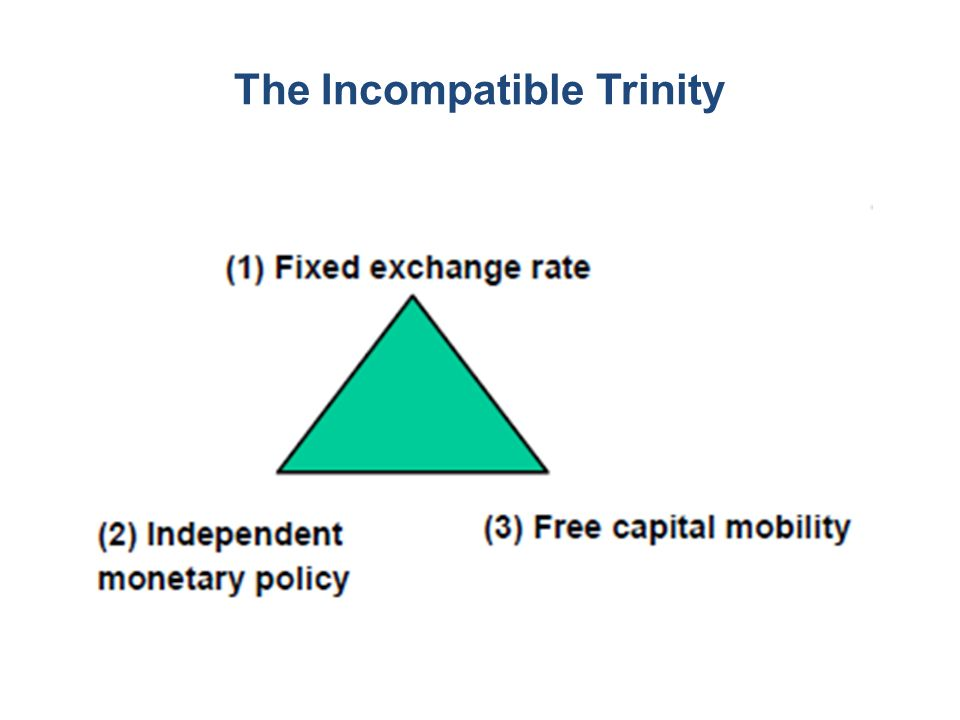 The Incompatible Trinity