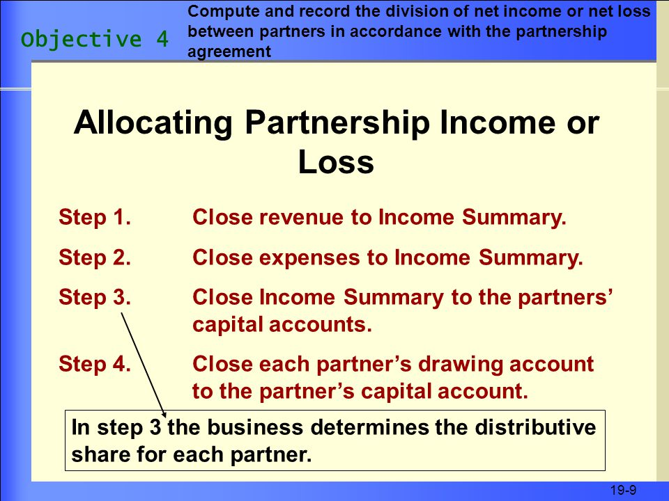 19-9 Allocating Partnership Income or Loss In step 3 the business determines the distributive share for each partner.