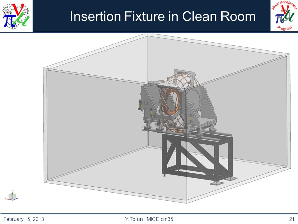 Insertion Fixture in Clean Room February 15, 2013 Y. Torun | MICE cm3521