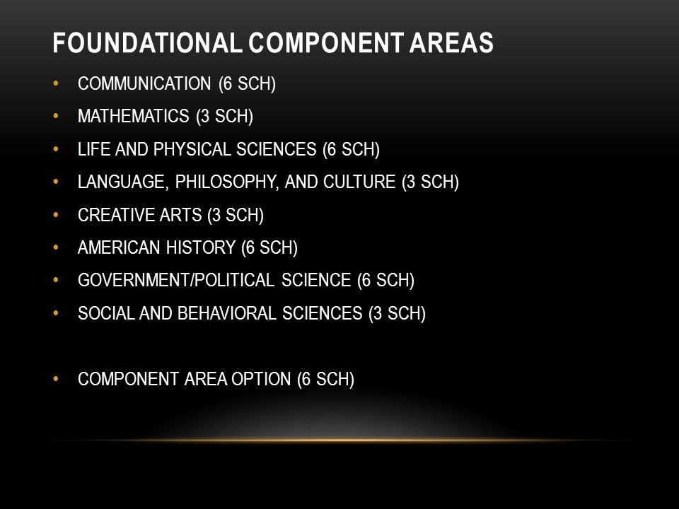 FOUNDATIONAL COMPONENT AREAS COMMUNICATION (6 SCH) MATHEMATICS (3 SCH) LIFE AND PHYSICAL SCIENCES (6 SCH) LANGUAGE, PHILOSOPHY, AND CULTURE (3 SCH) CREATIVE ARTS (3 SCH) AMERICAN HISTORY (6 SCH) GOVERNMENT/POLITICAL SCIENCE (6 SCH) SOCIAL AND BEHAVIORAL SCIENCES (3 SCH) COMPONENT AREA OPTION (6 SCH)