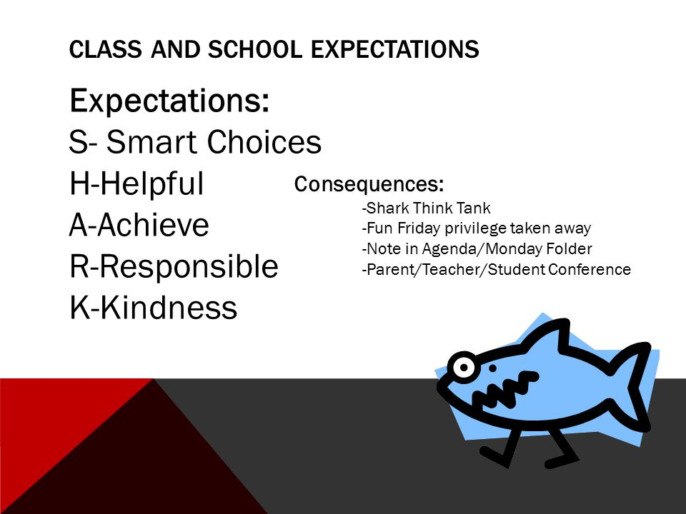 CLASS AND SCHOOL EXPECTATIONS Expectations: S- Smart Choices H-Helpful A-Achieve R-Responsible K-Kindness Consequences: -Shark Think Tank -Fun Friday privilege taken away -Note in Agenda/Monday Folder -Parent/Teacher/Student Conference