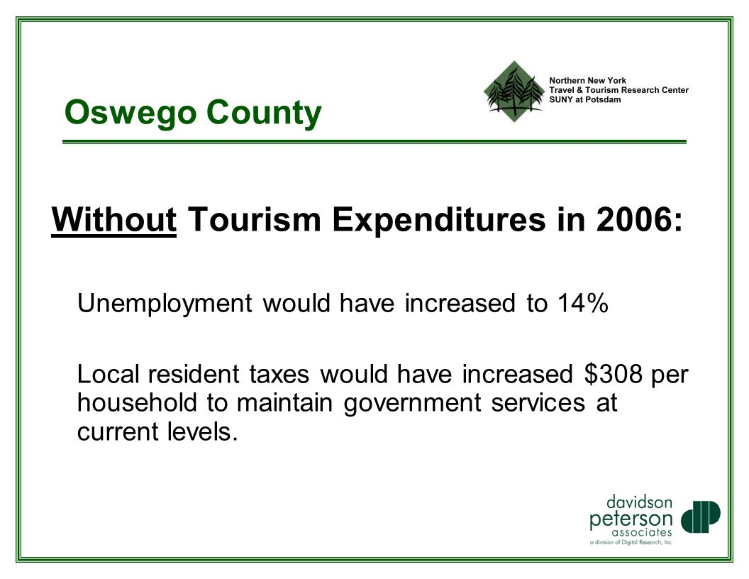 Oswego County Without Tourism Expenditures in 2006: Unemployment would have increased to 14% Local resident taxes would have increased $308 per household to maintain government services at current levels.