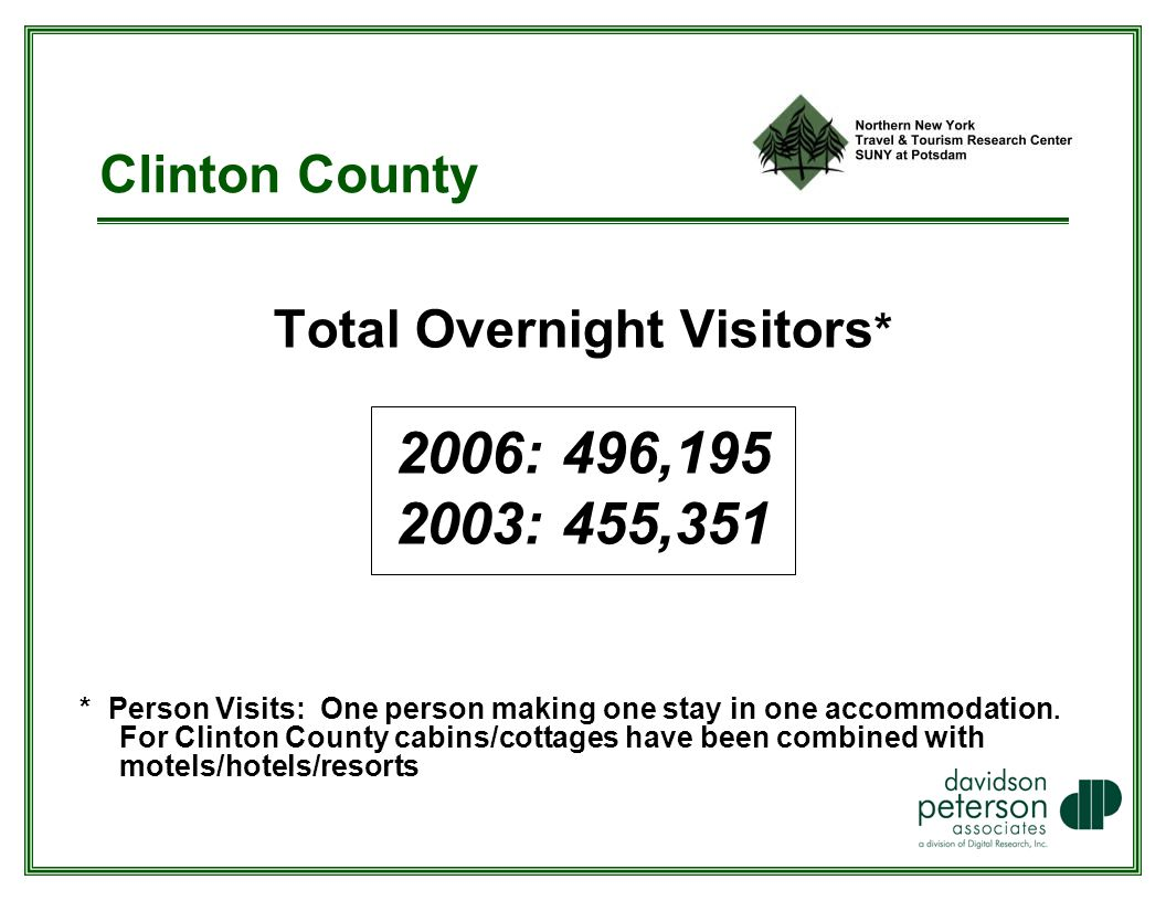 Total Overnight Visitors * 2006: 496, : 455,351 * Person Visits: One person making one stay in one accommodation.