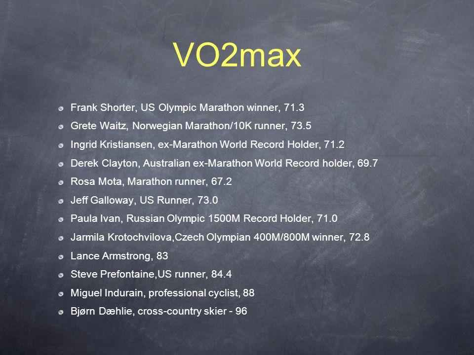 VO2max Frank Shorter, US Olympic Marathon winner, 71.3 Grete Waitz, Norwegian Marathon/10K runner, 73.5 Ingrid Kristiansen, ex-Marathon World Record Holder, 71.2 Derek Clayton, Australian ex-Marathon World Record holder, 69.7 Rosa Mota, Marathon runner, 67.2 Jeff Galloway, US Runner, 73.0 Paula Ivan, Russian Olympic 1500M Record Holder, 71.0 Jarmila Krotochvilova,Czech Olympian 400M/800M winner, 72.8 Lance Armstrong, 83 Steve Prefontaine,US runner, 84.4 Miguel Indurain, professional cyclist, 88 Bjørn Dæhlie, cross-country skier - 96