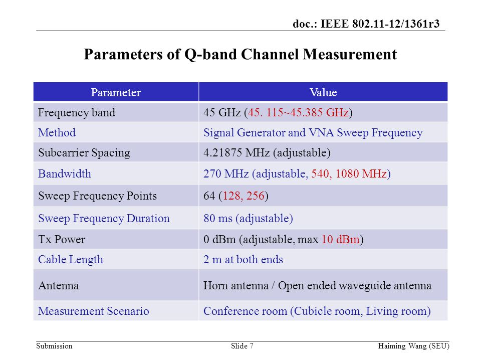 doc.: IEEE /1361r3 Submission Parameters of Q-band Channel Measurement Haiming Wang (SEU)Slide 7 ParameterValue Frequency band45 GHz (45.