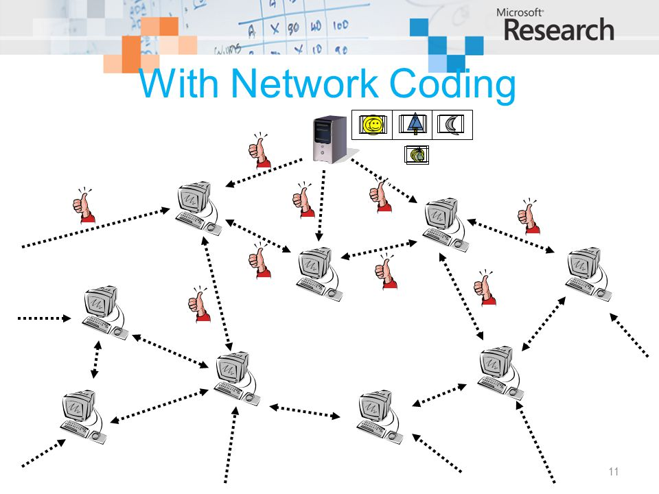 With Network Coding 11