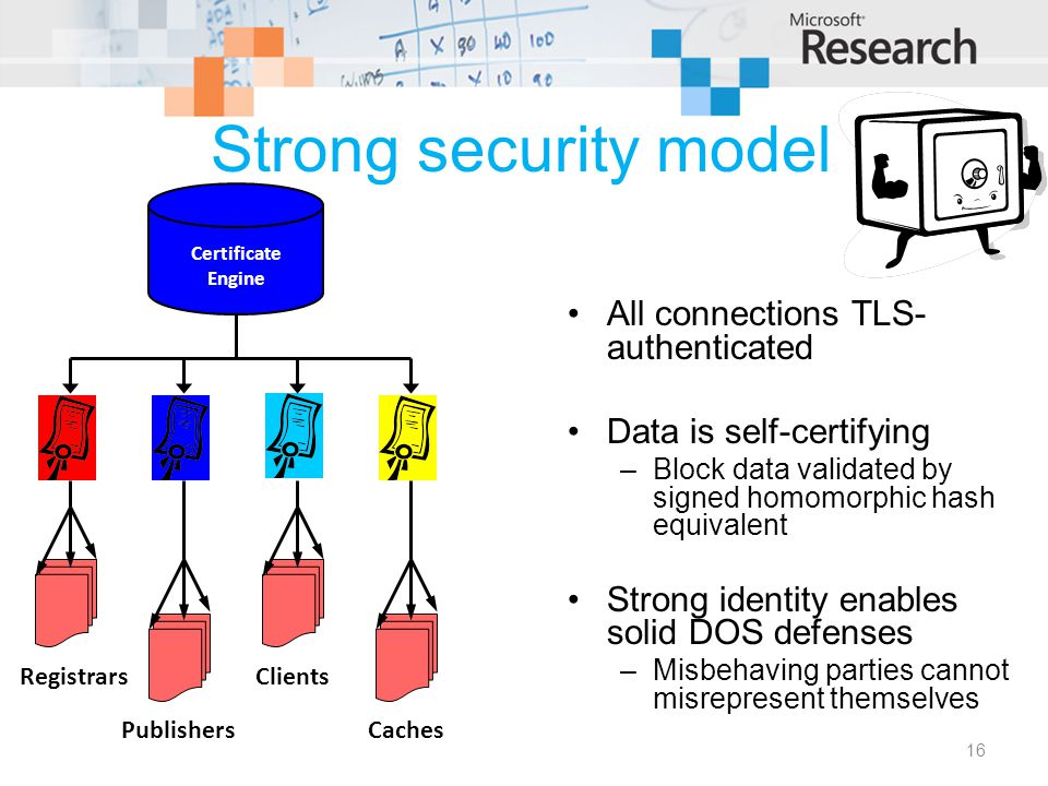 Strong security model All connections TLS- authenticated Data is self-certifying –Block data validated by signed homomorphic hash equivalent Strong identity enables solid DOS defenses –Misbehaving parties cannot misrepresent themselves 16 Certificate Engine Registrars Publishers Clients Caches