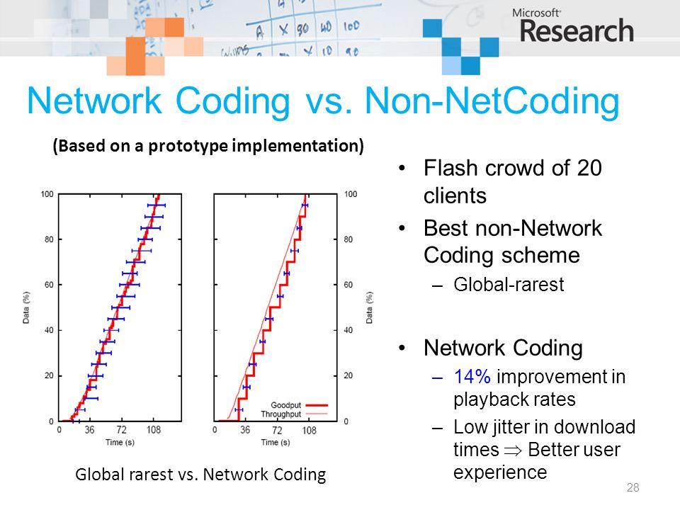 Network Coding vs.