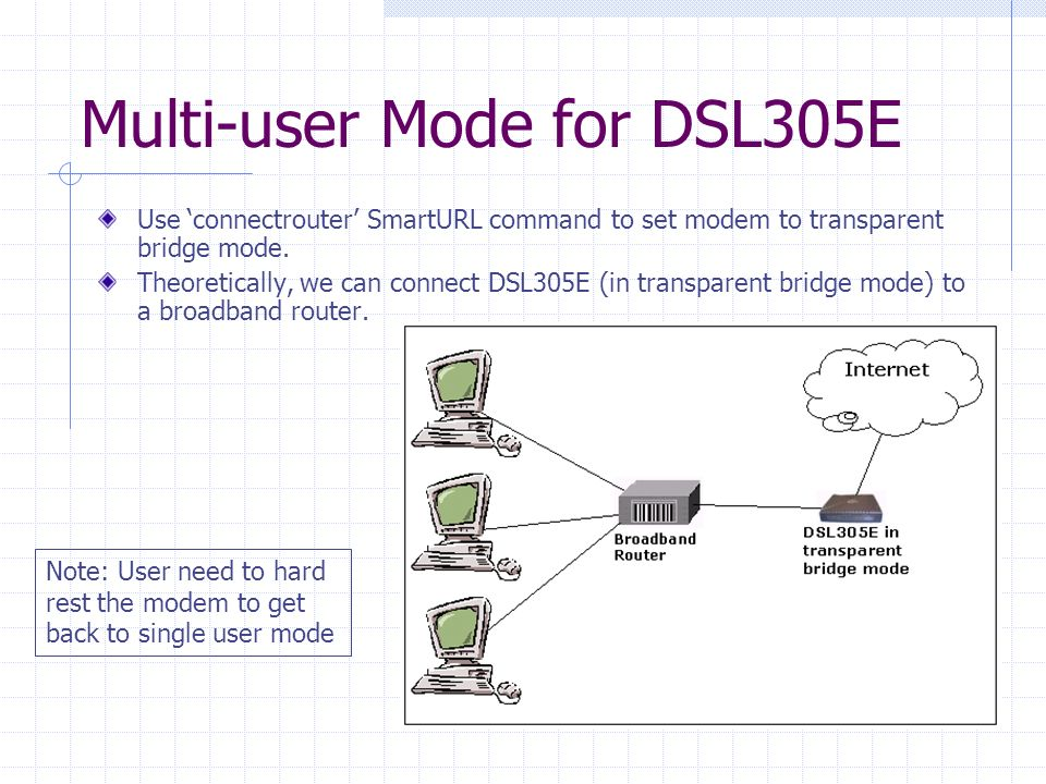 Multi-user Mode for DSL305E Use 'connectrouter' SmartURL command to set modem to transparent bridge mode.