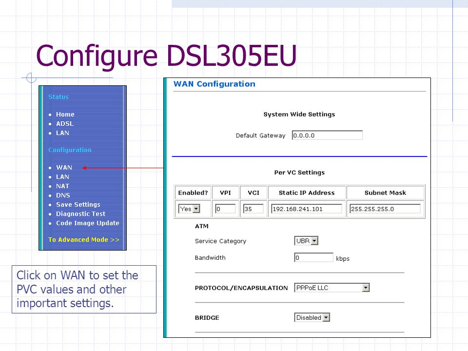 Configure DSL305EU Click on WAN to set the PVC values and other important settings.