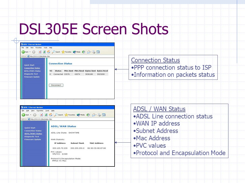 DSL305E Screen Shots Connection Status PPP connection status to ISP Information on packets status ADSL / WAN Status ADSL Line connection status WAN IP address Subnet Address Mac Address PVC values Protocol and Encapsulation Mode
