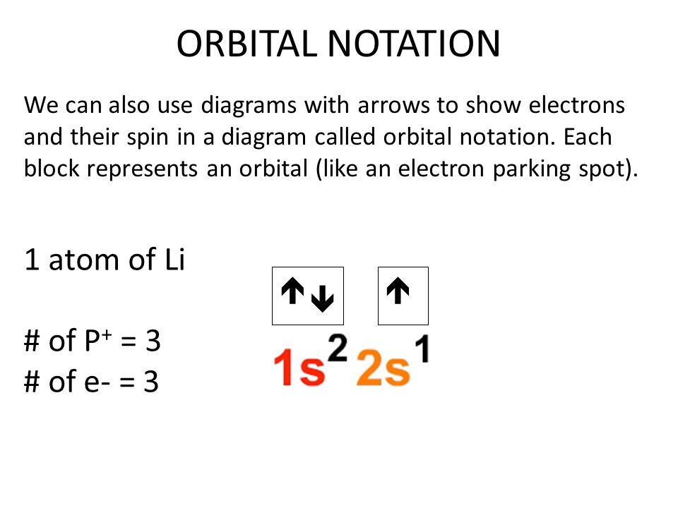 Electron configuration methods for expressing electron locations orbital notation we can also use diagrams with arrows to show electrons and their spin in ccuart Gallery