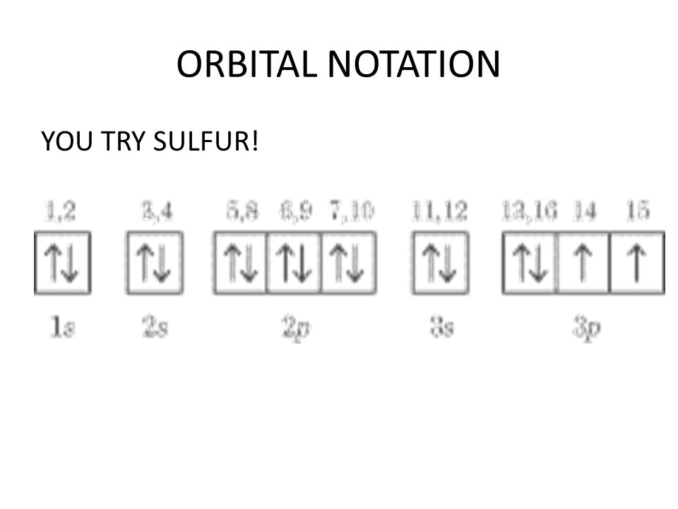 Electron configuration methods for expressing electron locations 1 8 orbital notation you try sulfur ccuart Images