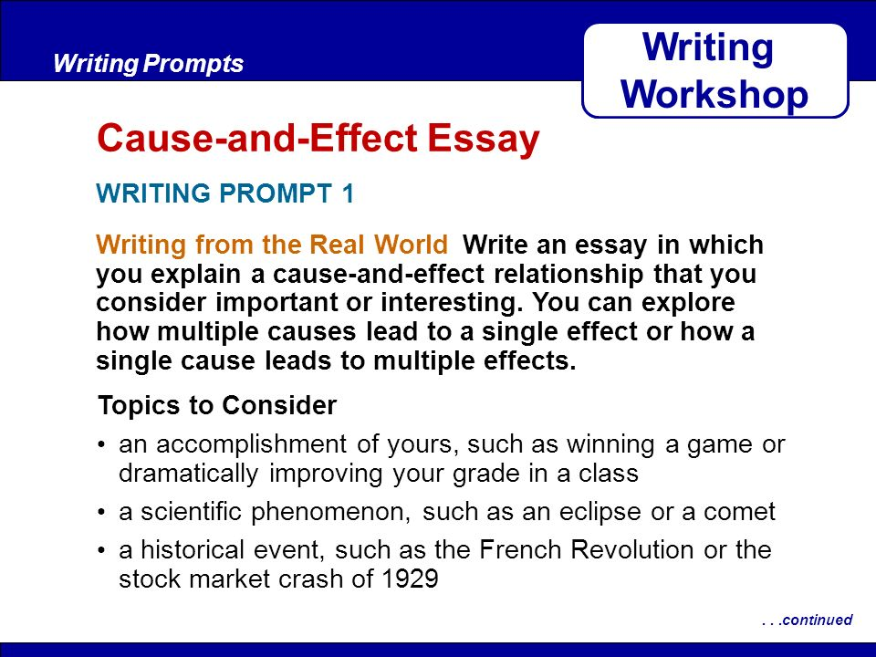reading writing is important essay Why is it important to write essays by another important aspect of writing the authenticity of our custom essay writing and confidentiality of all.