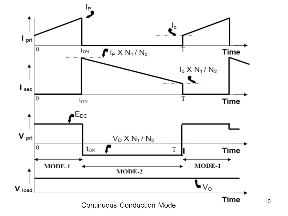 10 Continuous Conduction Mode